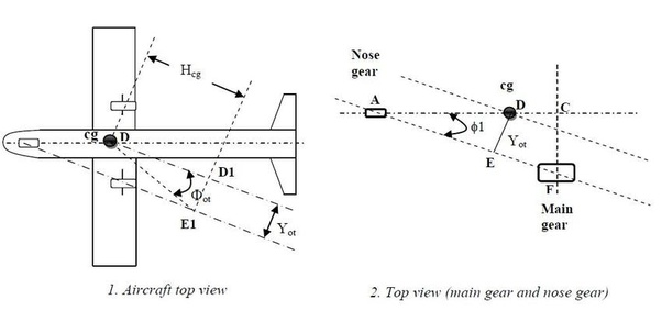 Would the douglas dc 3 work better with tricycle landing gear quora the landing gear can be inserted into the gear bay without a complicated kinematics done ccuart Choice Image