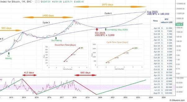 best low market cap cryptocurrency 2021