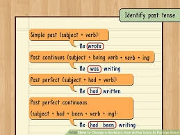 passive to active voice changer