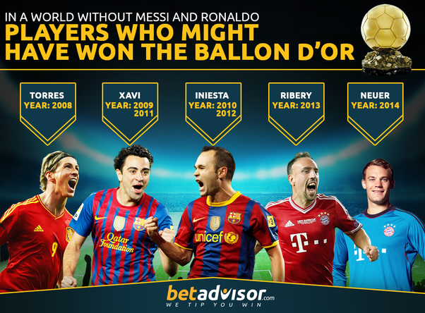 Who's the favourite for Ballon d'or in 2019? - Quora