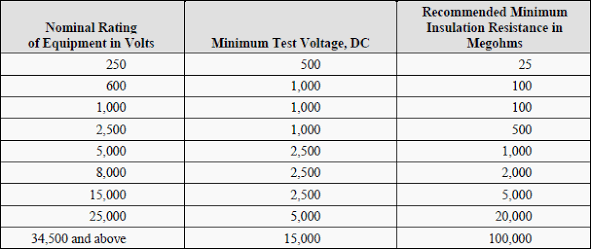 What Is The Value Of A Resistor In An Electrical Tester Quora