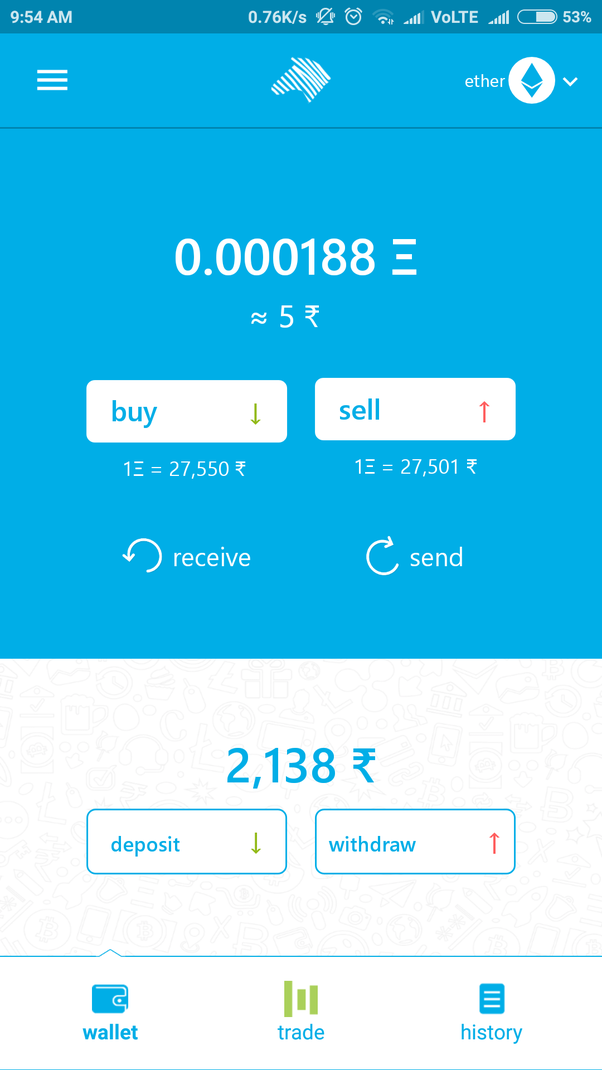 How to sell Ethereum from my Zebpay wallet and get INR in my