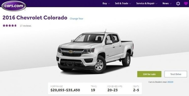 Best Site To Buy Used Cars From Private Sellers