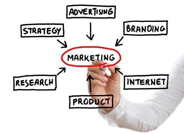 如何制定成功的营销计划以及如何实施