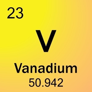 50942 is evidently the mass number because the mass number is simply the atomic number the number of protons which is the top number and the number of - Periodic Table With Mass Number