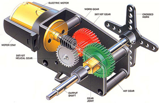 How does a servo motor work quora for How to control servo motor