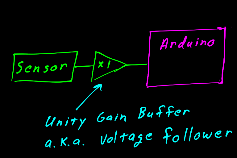 What is a voltage follower a k a  unity buffer? - Quora