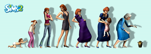 Which Sims game should I get - Sims 2, 3, or 4? - Quora