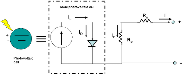 is photovoltaic cell current source or voltage source quora rh quora com Dusk to Dawn Light Wiring Diagram Photocell Wiring-Diagram