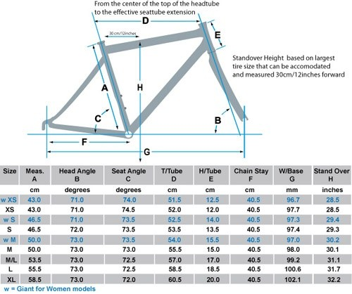 What Giant TCR road bike frame size should I choose? My height is ...
