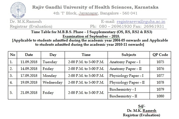 When will the MBBS 1st year supplementary exams be? - Quora
