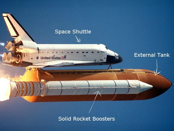 What happens to the Space Shuttle's external tank after it