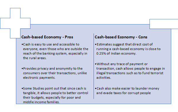 What is a cashless India? Which is better, cash or cashless