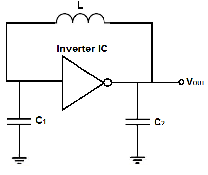 What is a Colpitts oscillator? - Quora