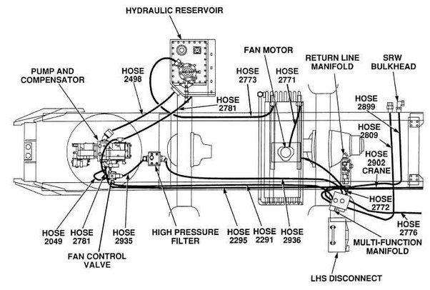 can anyone upload hydraulic circuit of tractor