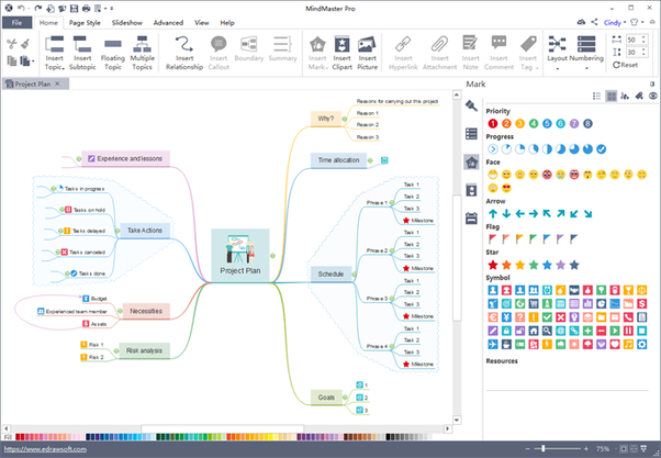 What are some best practices when mind mapping? - Quora I Mind Map on conceptdraw mindmap,
