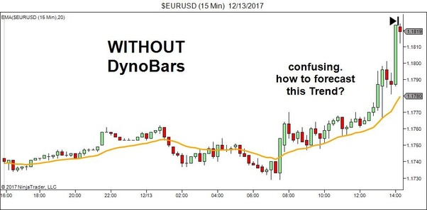 Is forex trading more profitable than stocks