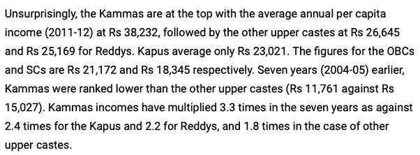 Which caste is rich? Reddy or Kamma? - Quora