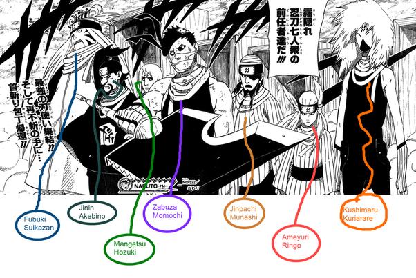 Who are The Seven Ninja Swordsmen of the Mist in Naruto? - Quora