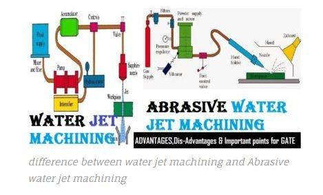 Comparison of Water jet machining, Abrasive water jet machining