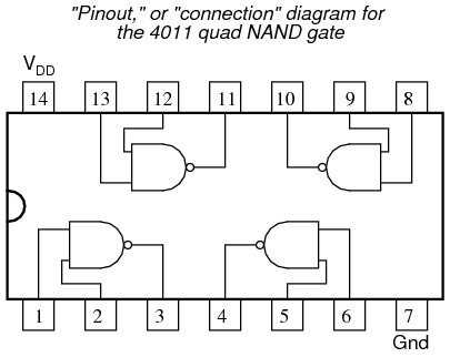 What is the difference between logic gates and integrated circuits