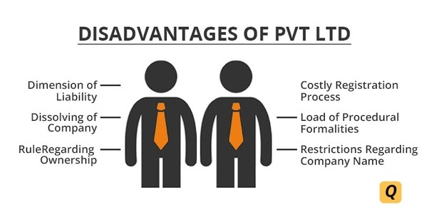 advantages of private ltd company Some advantages of a private limited company are limited liability, ease of use and that it is a legal entity disadvantages include the required paperwork, limited.