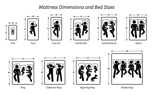 Why Is A Queen Size Bed Bigger Than, Are Queen Size Beds Longer Than Full