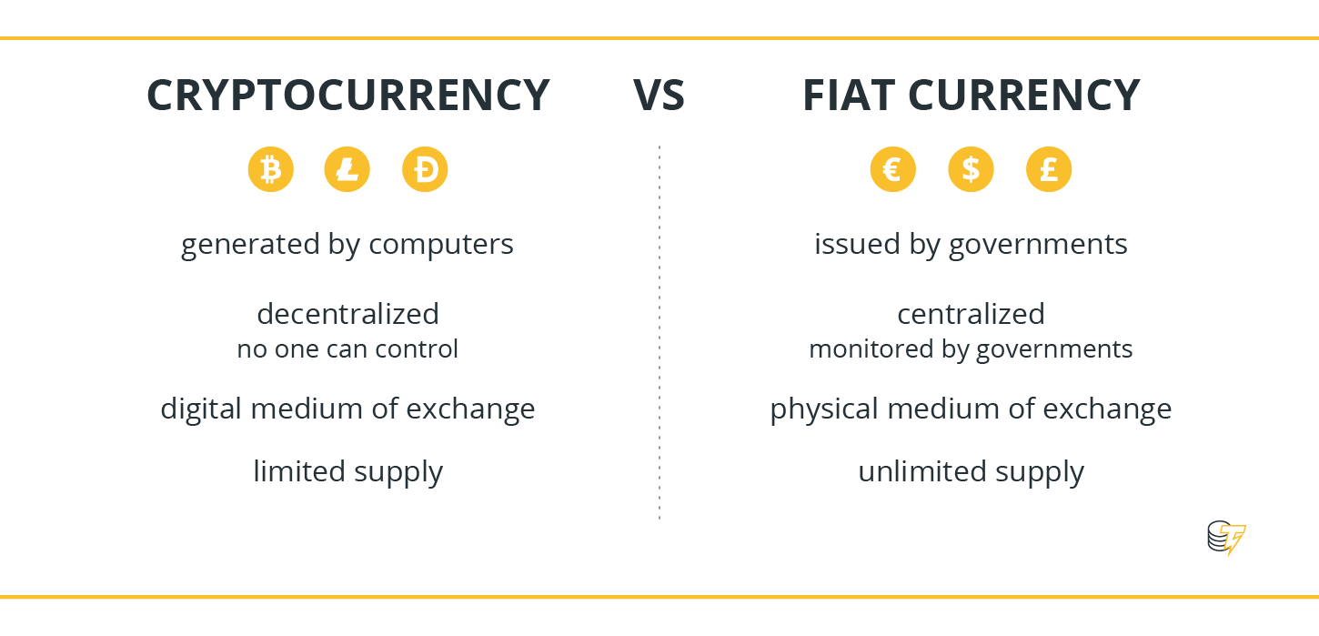 cryptocurrency fiat currency