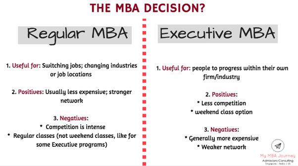 for example inseads global executive mba program has around 230 studentsintake however inseads regular mba program has around 500 students intake