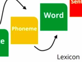 Apa Arti Dari Lexicon Quora