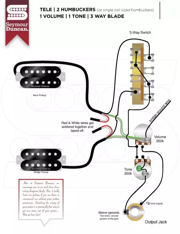 would it s be possible to wire a single conductor humbucker in a rh quora com Guitar Wiring Diagram Two Humbuckers Single Humbucker Wiring