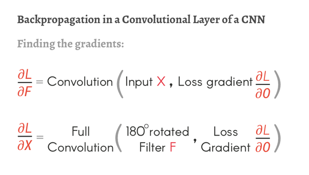 How to derive the back-propagation algorithm in