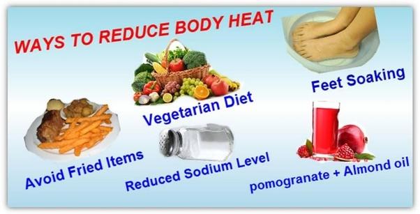 How to reduce my body heat - Quora