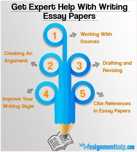 Where can I get professional assistance for essay writing? - Quora