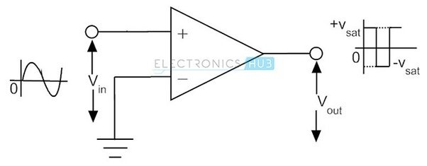 what is the difference between a quantizer and an encoder in an analog to digital converter