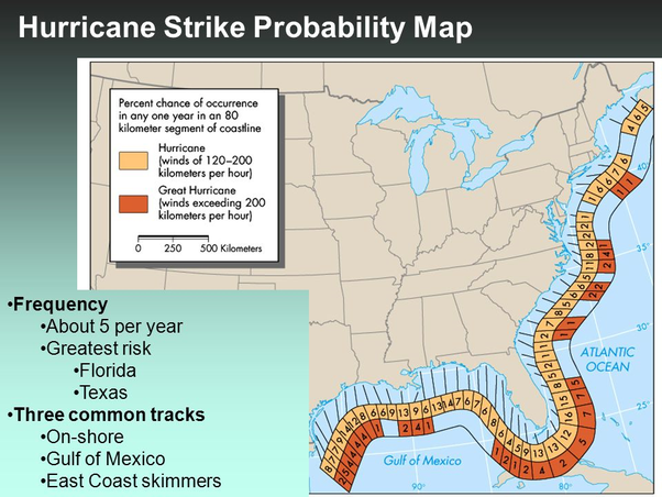 Gulf Side Of Florida Map.Does The Gulf Coast Get More Hurricanes Than The Rest Of Florida