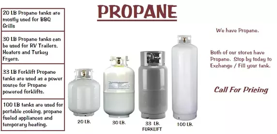 what are the uses of propane butane and methane quora. Black Bedroom Furniture Sets. Home Design Ideas