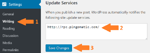 What are the top 300 WordPress ping lists to get your post