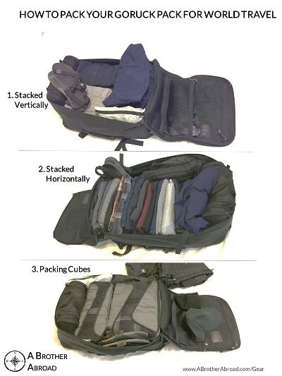 What is the best minimal backpack for digital nomads  - Quora 96c0717b7db88
