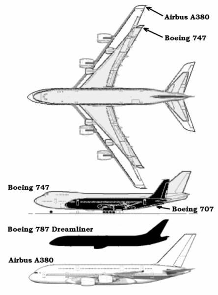 Which is larger, 747 or 787? - Quora