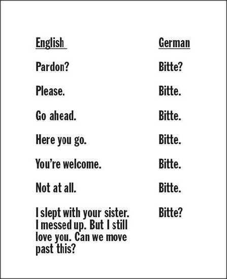 All Said Even Though I Am Far From Perfect In German I Really Like The Language Inspite Of Its Complicated Nature Primarily Because Of Its Ability To
