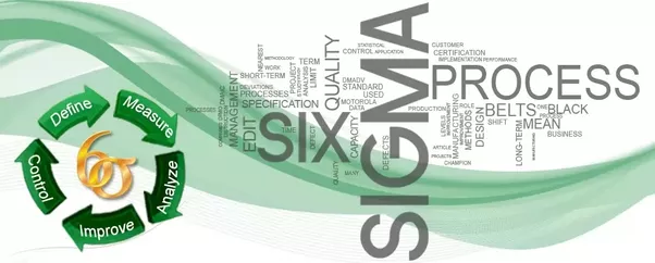 training green Six sigma belt