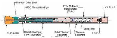 main qimg a745e107447b6c9cd724bdc628cae067 c can oil drilling bits be steered? quora