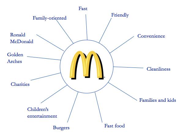 Marketing mix modeling case studies