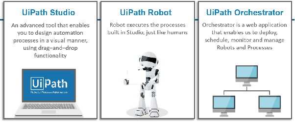 What is the best way to learn Uipath? - Quora