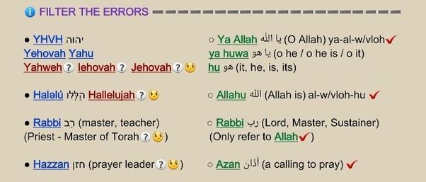 """How many times was the """"La Ilaha Illallah Muhammadur Rasoolu"""
