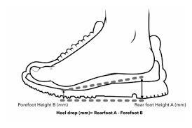Shoes Have Been Coming With Larger Heel To Toe Drops These Make You Feel Like Re Walking And Running Faster When Move A Movement