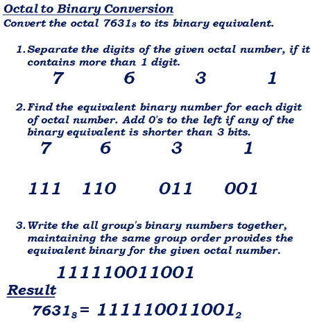 Online convert decimal to binary