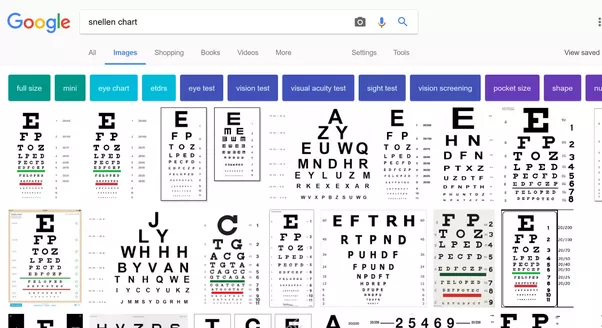 Which Font Is Used In Snellen Charts Also Known As Eye Exam Charts