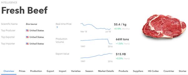 us import trade data